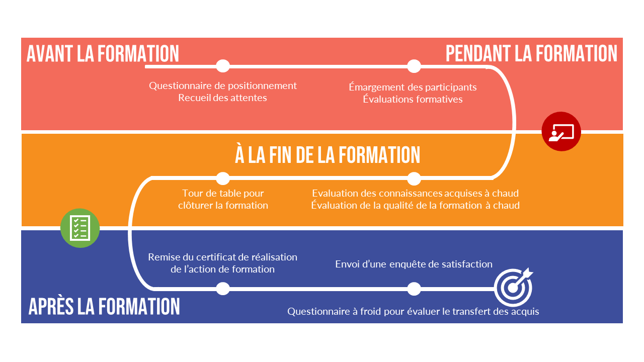 Infographie parcours pédagogique - version 2020